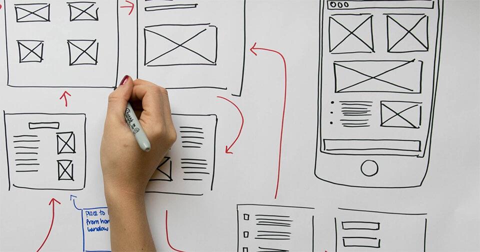 bespoke webdesign
