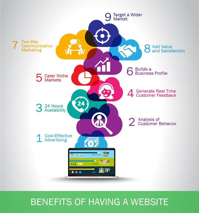 benefits of having a website - blue beetle blog