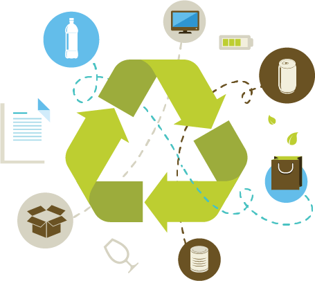 SME's can recycle
