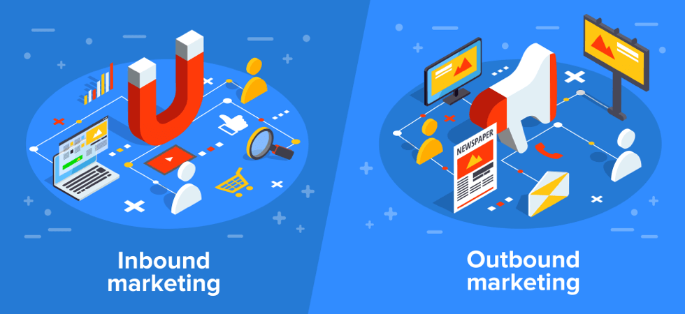 What Is Inbound Marketing and Why You Need It in 2019?