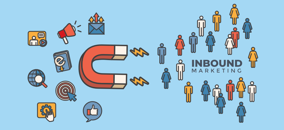 Why Inbound Marketing is Important and Where to Start